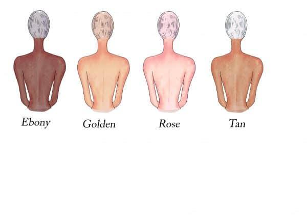 skin colour